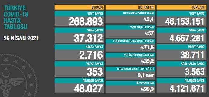 corona smitte i tyrkiet - Tyrkiet lukker ned - 3 ugers udgangsforbud